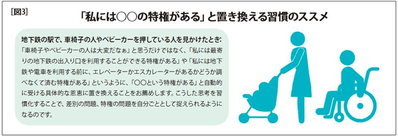 [図3]「私には○○の特権がある」と置き換える習慣のススメ