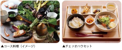 コース料理(イメージ)チェㇷ゚オハウセット