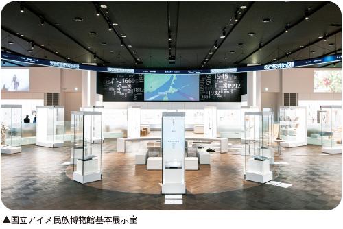 国立アイヌ民族博物館基本展示室