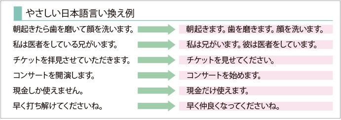 やさしい日本語言い換え例